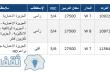 صور تردد قناة الجزيرة , اقوي الترددات لقنوات الجزيره