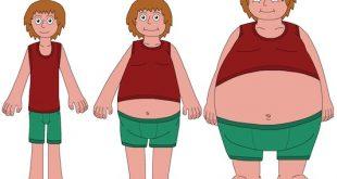 صور رجيم التخفيف تجربتي , طرق رجيم متنوعة لانقاص الوزن