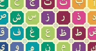 ترتيب الحروف العربية الابجدية , ماهو ترتيب الحروف العربية الابجدية