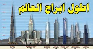 اكبر برج في العالم, واوو لم ارى برج بهذا الطول يذهب العقل