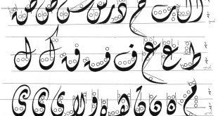 صورة زخارف حروف عربيه، زخارف الحروف الأكثر جمالا وفنا