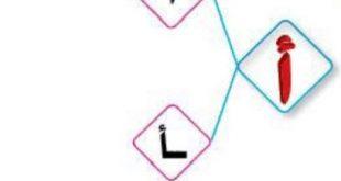 صورة حرف من الحروف اللغه العربيه الذي لا يمكن الاستغناء عنه , كلمات بحرف ا 7353 1 310x165
